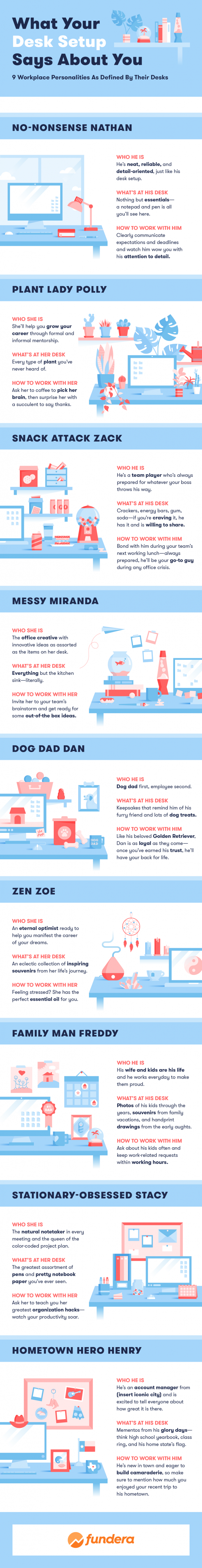 what your desk setup says about you infographic