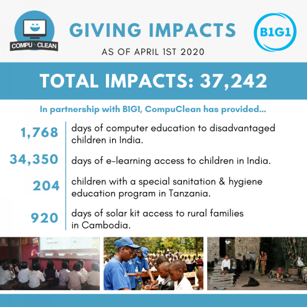 B1G1 Giving Impacts CompuClean